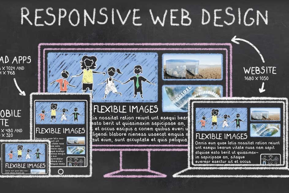 Responsive Web Design Standards
