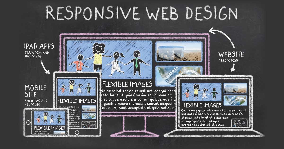 Responsive Web Design Standards
