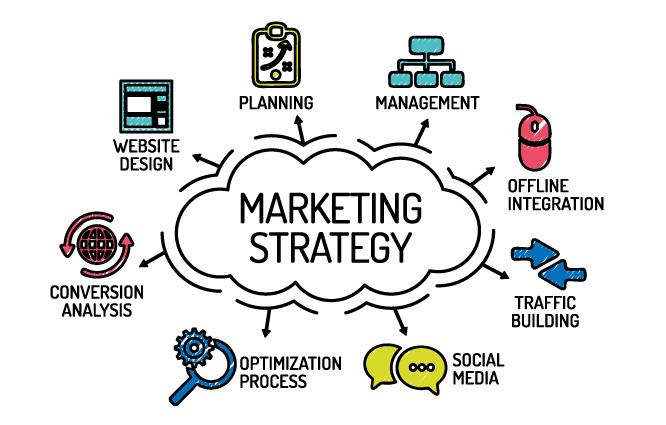 Ecommerce Marketing Experience Strategy
